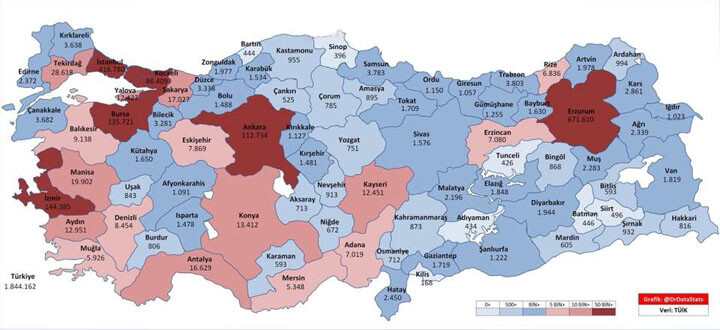 Erzurumlu Nüfusu