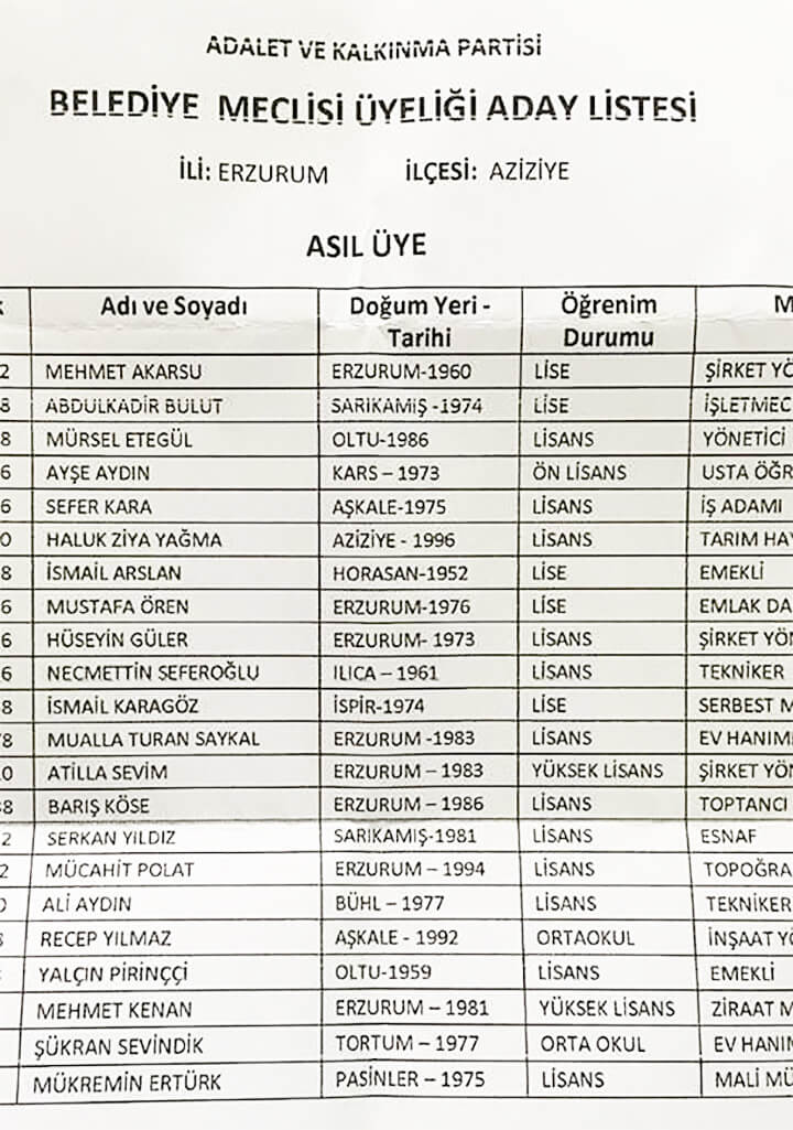 Erzurum Cumhur İttifakı Meclis Üye Listesi