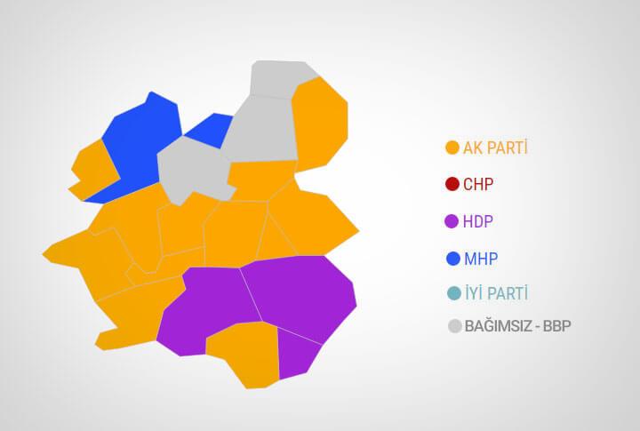 Yerel Seçim 2019 Erzurum İlçe Sonuçları